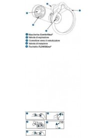 AEROCHAMBER-MASK PLUS AD MASCHER